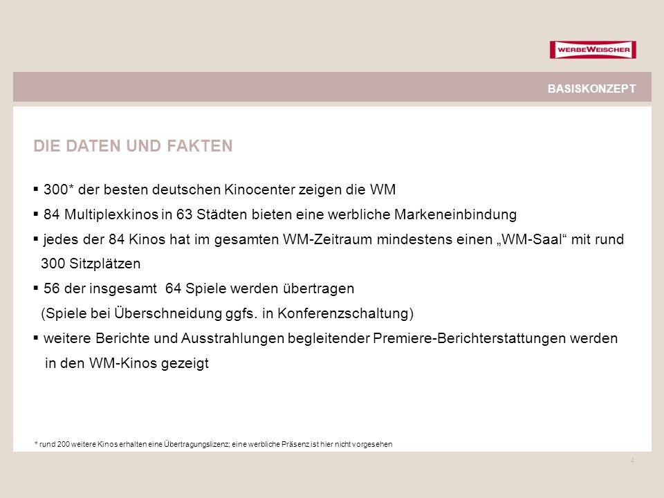 4 300* der besten deutschen Kinocenter zeigen die WM 84 Multiplexkinos in 63 Städten bieten eine werbliche Markeneinbindung jedes der 84 Kinos hat im