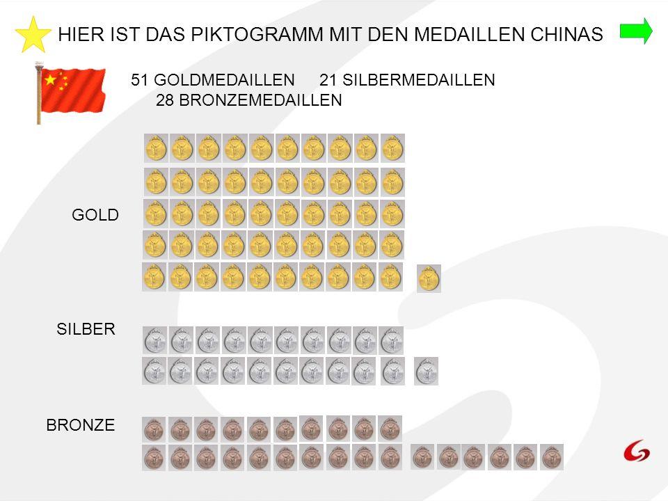 HIER IST DAS PIKTOGRAMM MIT DEN MEDAILLEN CHINAS GOLD SILBER BRONZE 51 GOLDMEDAILLEN 21 SILBERMEDAILLEN 28 BRONZEMEDAILLEN