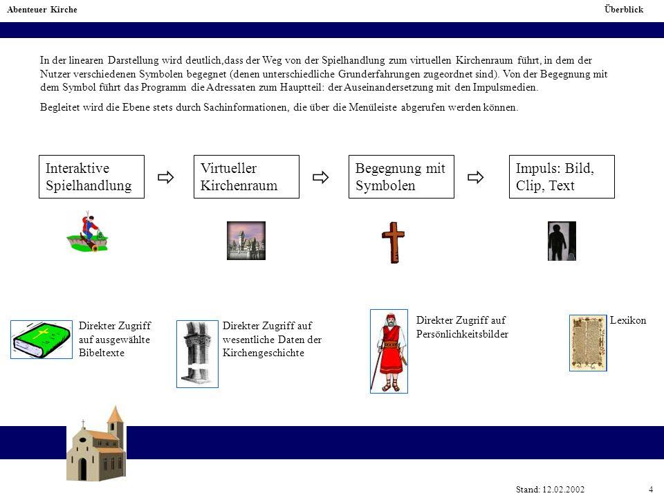 Abenteuer Kirche Überblick Direkter Zugriff auf ausgewählte Bibeltexte Direkter Zugriff auf wesentliche Daten der Kirchengeschichte Direkter Zugriff a