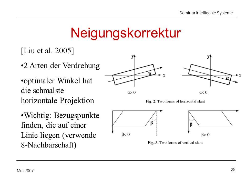 20 Mai 2007 Seminar Intelligente Systeme Neigungskorrektur [Liu et al. 2005] 2 Arten der Verdrehung optimaler Winkel hat die schmalste horizontale Pro