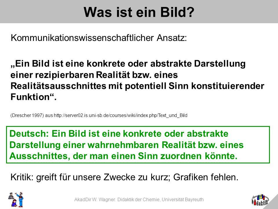 Was ist ein Bild? (Drescher 1997) aus http://server02.is.uni-sb.de/courses/wiki/index.php/Text_und_Bild Ein Bild ist eine konkrete oder abstrakte Dars