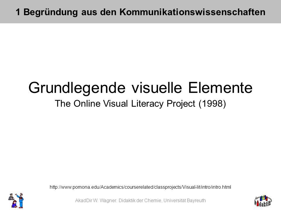 1 Begründung aus den Kommunikationswissenschaften http://www.pomona.edu/Academics/courserelated/classprojects/Visual-lit/intro/intro.html The Online V