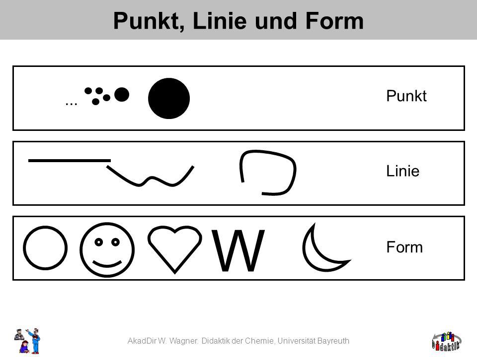 Punkt, Linie und Form Punkt... Linie Form W AkadDir W. Wagner. Didaktik der Chemie, Universität Bayreuth