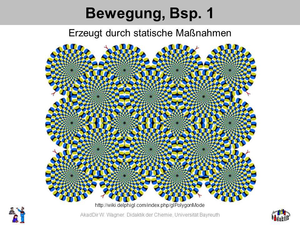Bewegung, Bsp. 1 http://wiki.delphigl.com/index.php/glPolygonMode Erzeugt durch statische Maßnahmen AkadDir W. Wagner. Didaktik der Chemie, Universitä