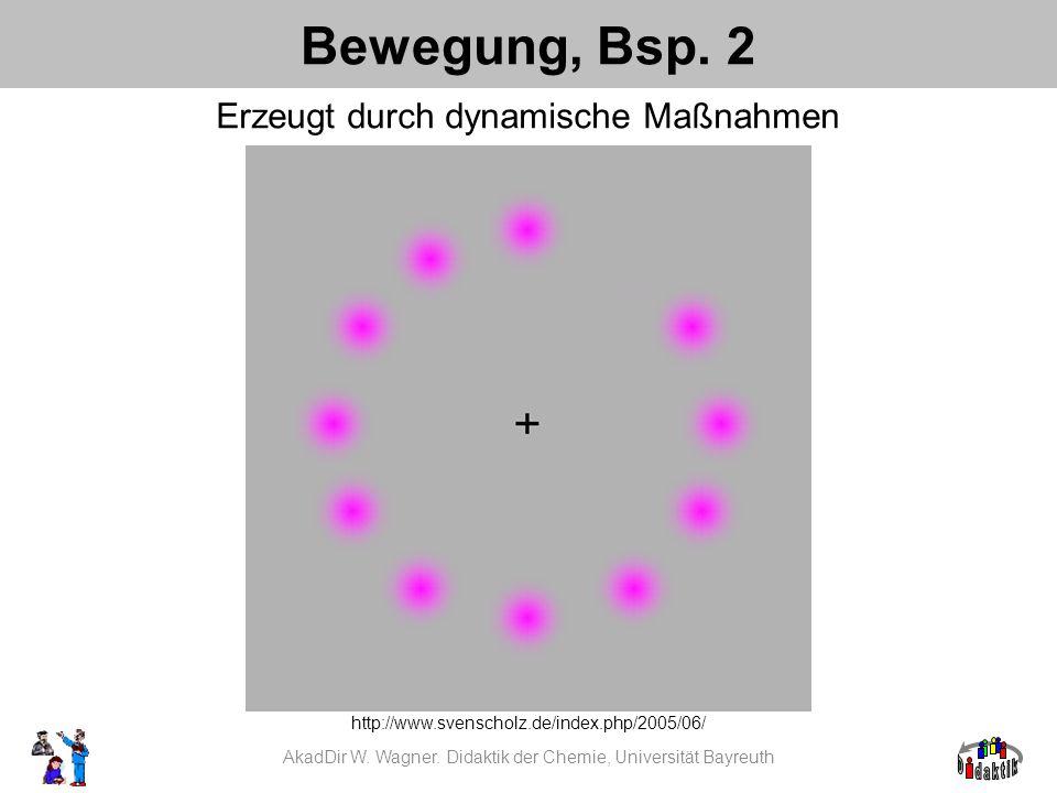 Bewegung, Bsp. 2 http://www.svenscholz.de/index.php/2005/06/ Erzeugt durch dynamische Maßnahmen AkadDir W. Wagner. Didaktik der Chemie, Universität Ba