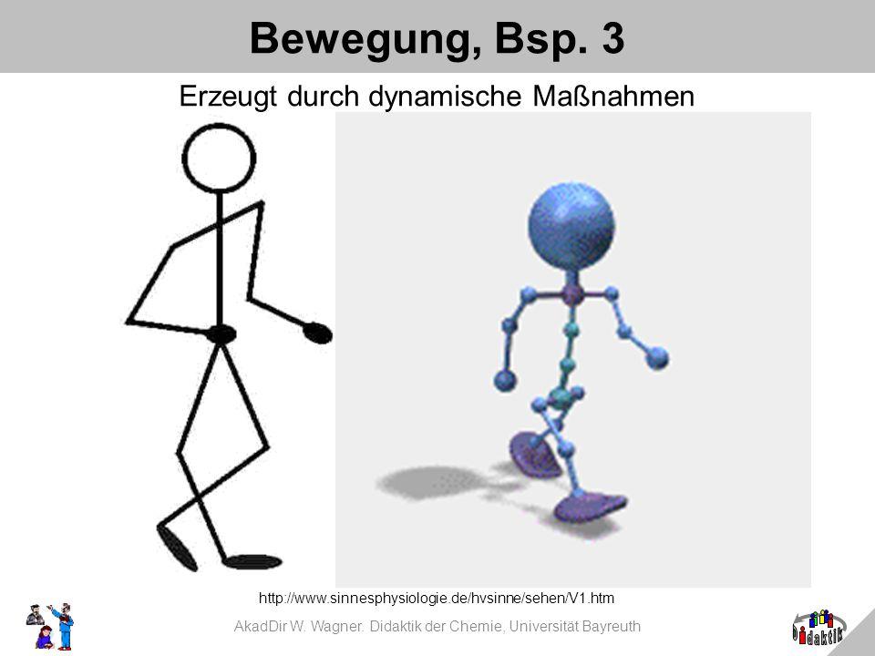Bewegung, Bsp. 3 http://www.svenscholz.de/index.php/2005/06/ http://www.sinnesphysiologie.de/hvsinne/sehen/V1.htm Erzeugt durch dynamische Maßnahmen A