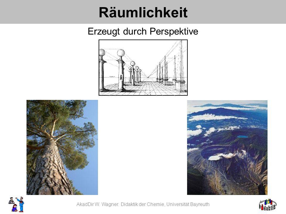 Räumlichkeit Erzeugt durch Perspektive AkadDir W. Wagner. Didaktik der Chemie, Universität Bayreuth