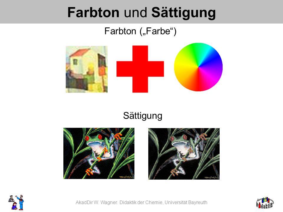 Farbton und Sättigung Farbton (Farbe) Sättigung AkadDir W. Wagner. Didaktik der Chemie, Universität Bayreuth