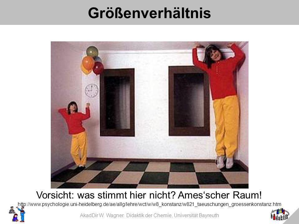 AkadDir W. Wagner. Didaktik der Chemie, Universität Bayreuth Größenverhältnis Vorsicht: was stimmt hier nicht? Amesscher Raum! http://www.psychologie.