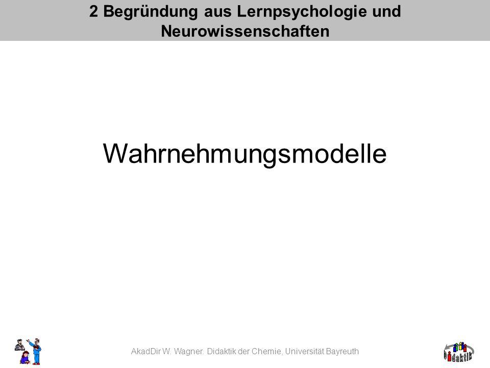 2 Begründung aus Lernpsychologie und Neurowissenschaften AkadDir W. Wagner. Didaktik der Chemie, Universität Bayreuth Wahrnehmungsmodelle