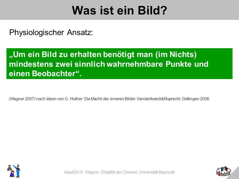 AkadDir W. Wagner. Didaktik der Chemie, Universität Bayreuth Was ist ein Bild? (Wagner 2007) nach Ideen von G. Hüther: Die Macht der inneren Bilder; V