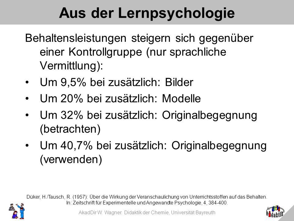 AkadDir W. Wagner. Didaktik der Chemie, Universität Bayreuth Aus der Lernpsychologie Behaltensleistungen steigern sich gegenüber einer Kontrollgruppe