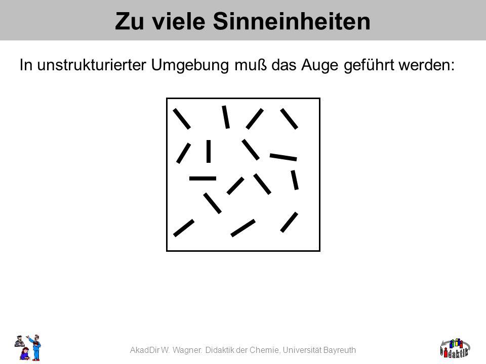 AkadDir W. Wagner. Didaktik der Chemie, Universität Bayreuth Zu viele Sinneinheiten In unstrukturierter Umgebung muß das Auge geführt werden:
