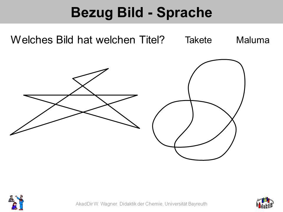 AkadDir W. Wagner. Didaktik der Chemie, Universität Bayreuth Bezug Bild - Sprache Welches Bild hat welchen Titel? TaketeMaluma