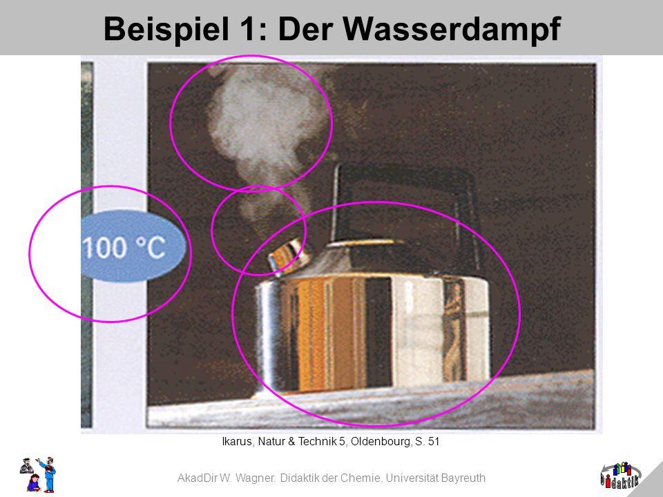 AkadDir W. Wagner. Didaktik der Chemie, Universität Bayreuth Beispiel 1: Der Wasserdampf Ikarus, Natur & Technik 5, Oldenbourg, S. 51