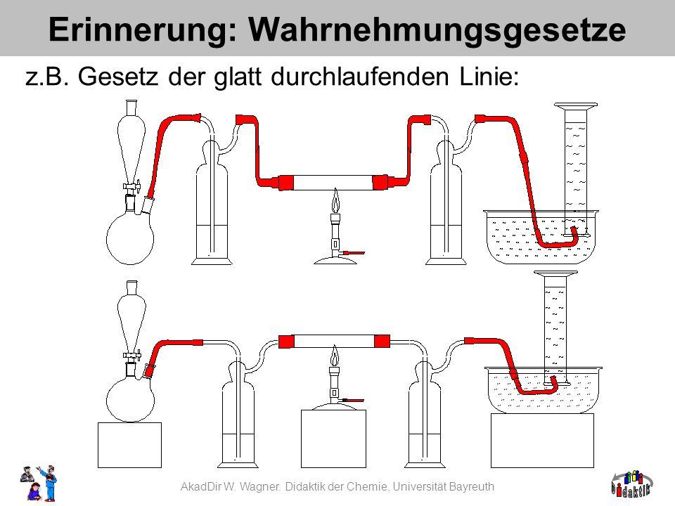AkadDir W. Wagner. Didaktik der Chemie, Universität Bayreuth Erinnerung: Wahrnehmungsgesetze z.B. Gesetz der glatt durchlaufenden Linie: