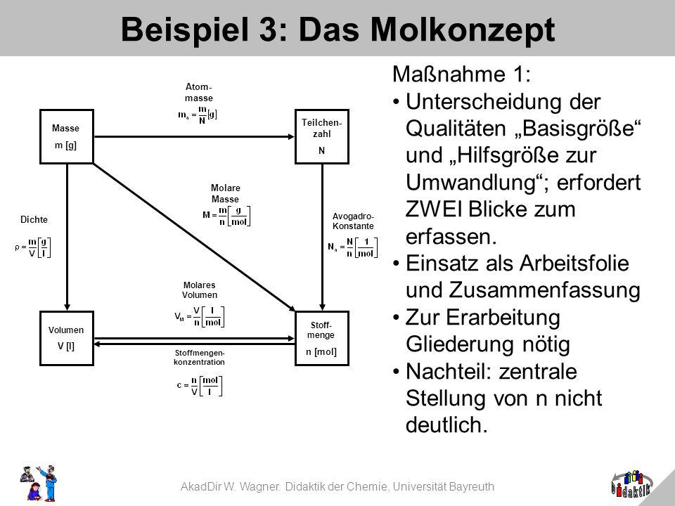 AkadDir W. Wagner. Didaktik der Chemie, Universität Bayreuth Beispiel 3: Das Molkonzept Maßnahme 1: Unterscheidung der Qualitäten Basisgröße und Hilfs