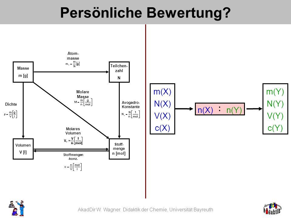 AkadDir W. Wagner. Didaktik der Chemie, Universität Bayreuth Persönliche Bewertung? Masse m [g] Teilchen- zahl N Volumen V [l] Stoff- menge n [mol] St