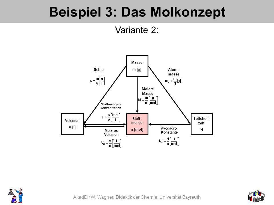 AkadDir W. Wagner. Didaktik der Chemie, Universität Bayreuth Beispiel 3: Das Molkonzept Masse m [g] Teilchen- zahl N Volumen V [l] Stoff- menge n [mol