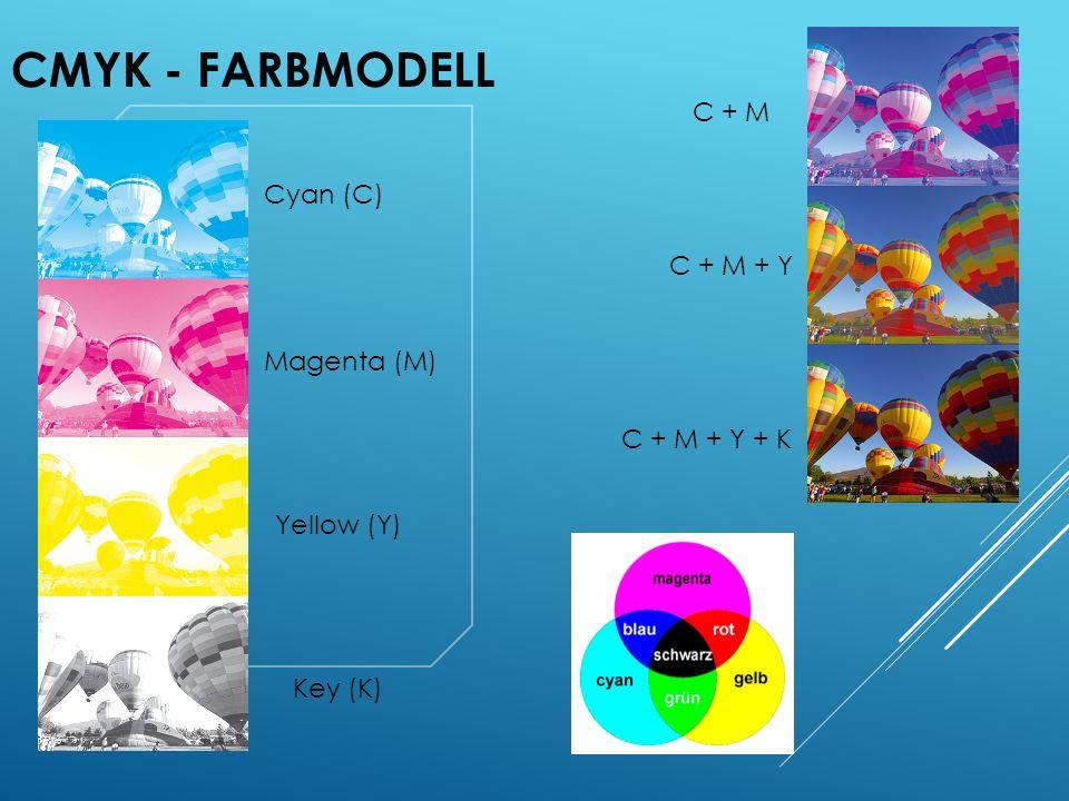 CMYK - FARBMODELL Cyan (C) Magenta (M) Yellow (Y) Key (K) C + M C + M + Y C + M + Y + K