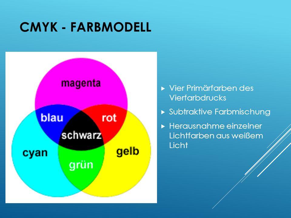 CMYK - FARBMODELL Vier Primärfarben des Vierfarbdrucks Subtraktive Farbmischung Herausnahme einzelner Lichtfarben aus weißem Licht