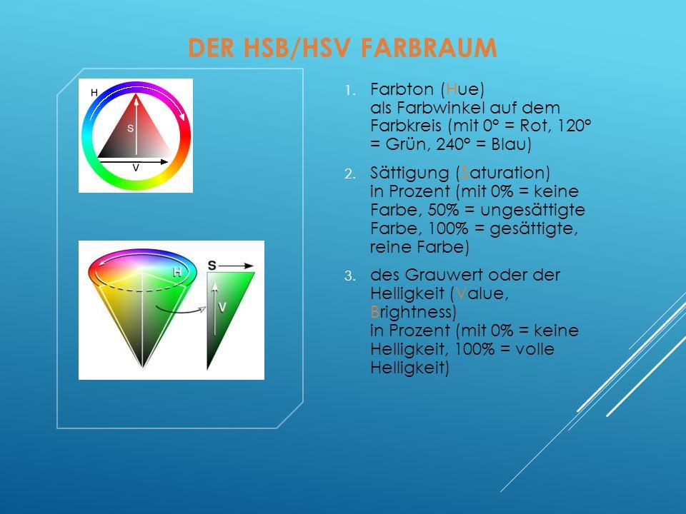 DER HSB/HSV FARBRAUM 1.