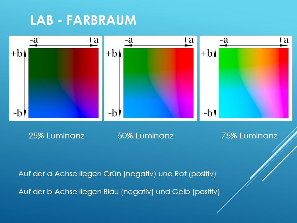 LAB - FARBRAUM 25% Luminanz50% Luminanz75% Luminanz Auf der a-Achse liegen Grün (negativ) und Rot (positiv) Auf der b-Achse liegen Blau (negativ) und Gelb (positiv)