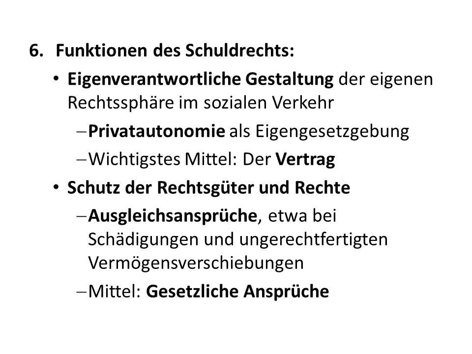 6.Funktionen des Schuldrechts: Eigenverantwortliche Gestaltung der eigenen Rechtssphäre im sozialen Verkehr Privatautonomie als Eigengesetzgebung Wich