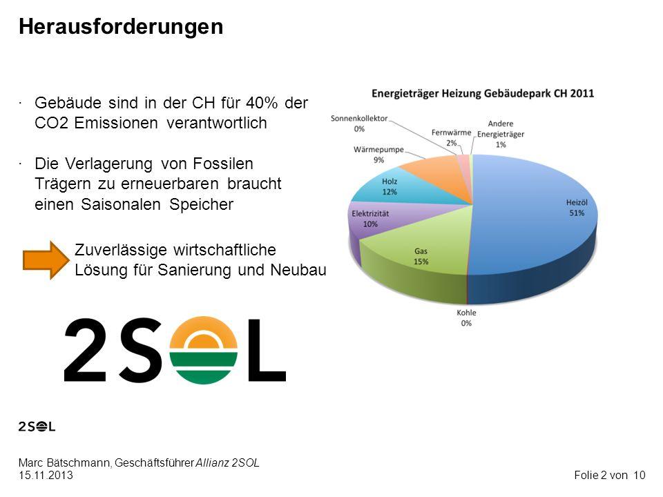 10 Marc Bätschmann, Geschäftsführer Allianz 2SOL 15.11.2013Folie 2 von Herausforderungen Gebäude sind in der CH für 40% der CO2 Emissionen verantwortl