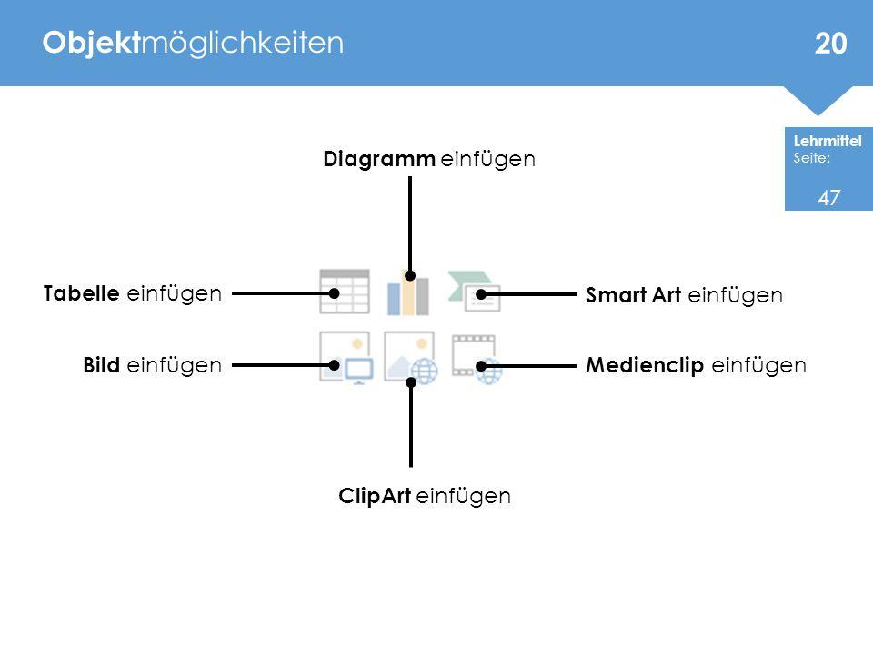 Lehrmittel Seite: Objekt möglichkeiten 20 Tabelle einfügen Bild einfügen ClipArt einfügen Diagramm einfügen Smart Art einfügen Medienclip einfügen 47