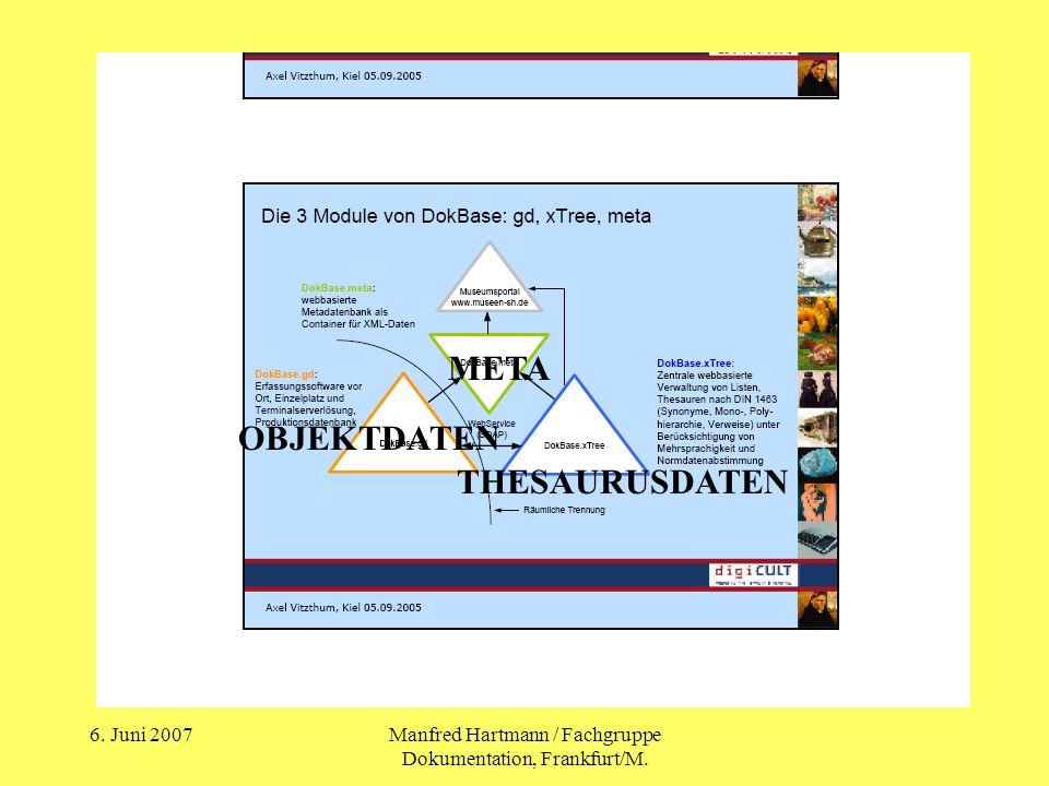 6. Juni 2007Manfred Hartmann / Fachgruppe Dokumentation, Frankfurt/M. OBJEKTDATEN THESAURUSDATEN META