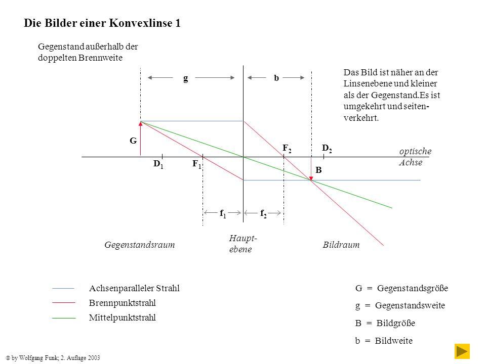 G B g b f1f1 f2f2 F1F1 F2F2 D2D2 D1D1 Die Bilder einer Konvexlinse 1 Gegenstand außerhalb der doppelten Brennweite optische Achse Haupt- ebene GegenstandsraumBildraum by Wolfgang Funk; 2.