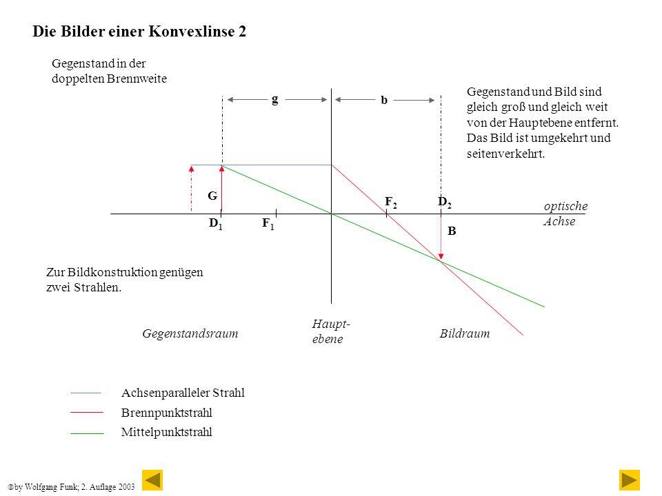 G Die Bilder einer Konvexlinse 2 Gegenstand in der doppelten Brennweite F1F1 F2F2 D2D2 D1D1 optische Achse Haupt- ebene GegenstandsraumBildraum by Wolfgang Funk; 2.