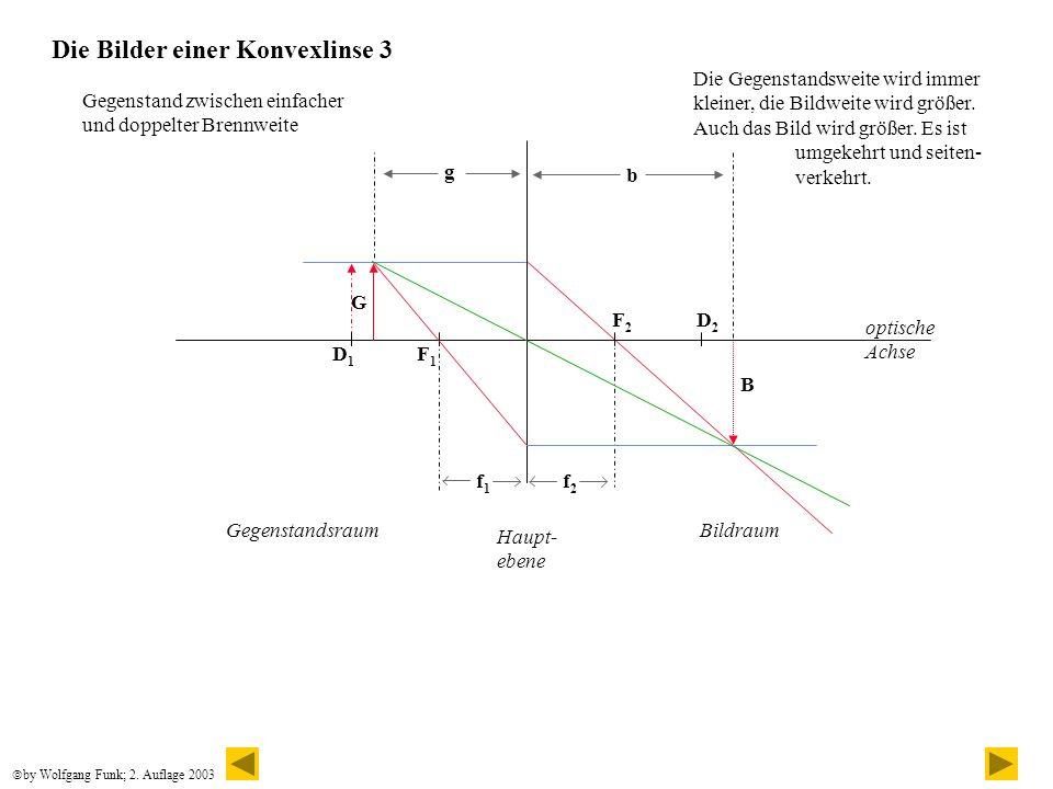 f1f1 f2f2 Die Bilder einer Konvexlinse 3 Gegenstand zwischen einfacher und doppelter Brennweite F1F1 F2F2 D2D2 D1D1 optische Achse Haupt- ebene Gegens