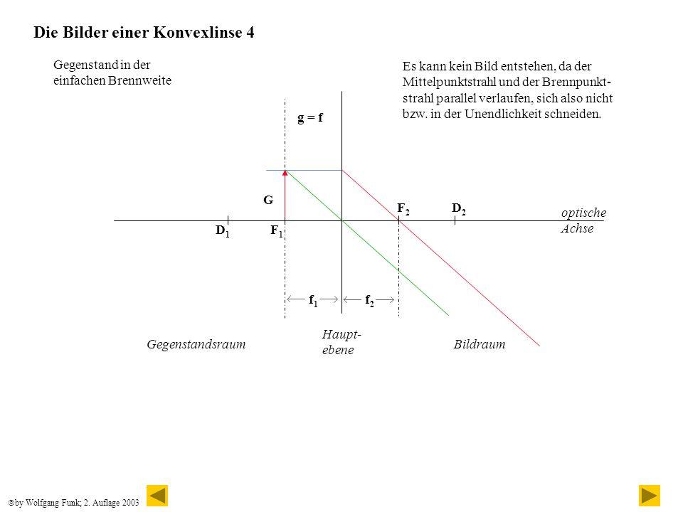 G g = f f1f1 f2f2 Die Bilder einer Konvexlinse 4 Gegenstand in der einfachen Brennweite F1F1 F2F2 D2D2 D1D1 optische Achse Haupt- ebene GegenstandsraumBildraum by Wolfgang Funk; 2.