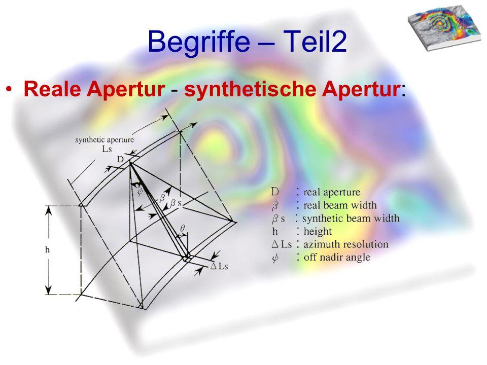 Begriffe – Teil2 Reale Apertur - synthetische Apertur: