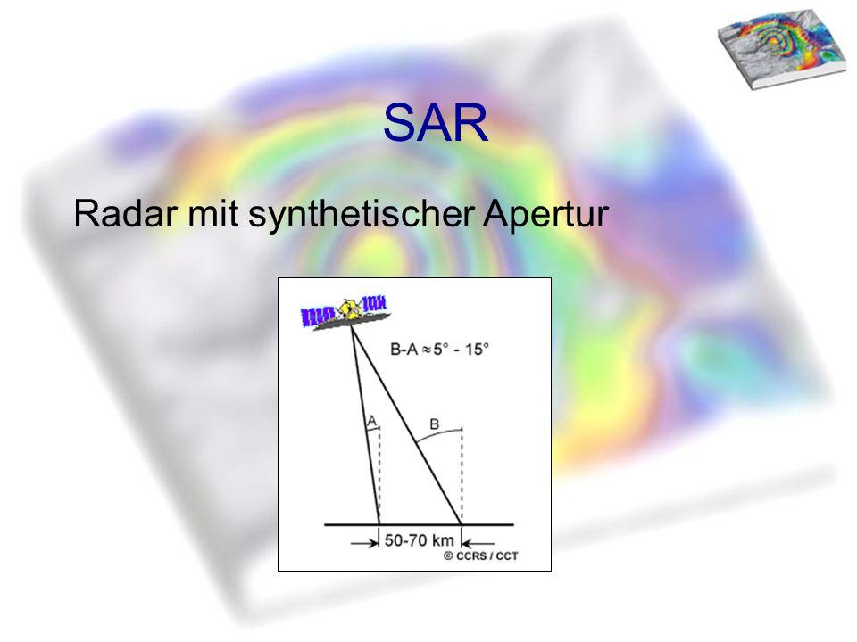 SAR Radar mit synthetischer Apertur