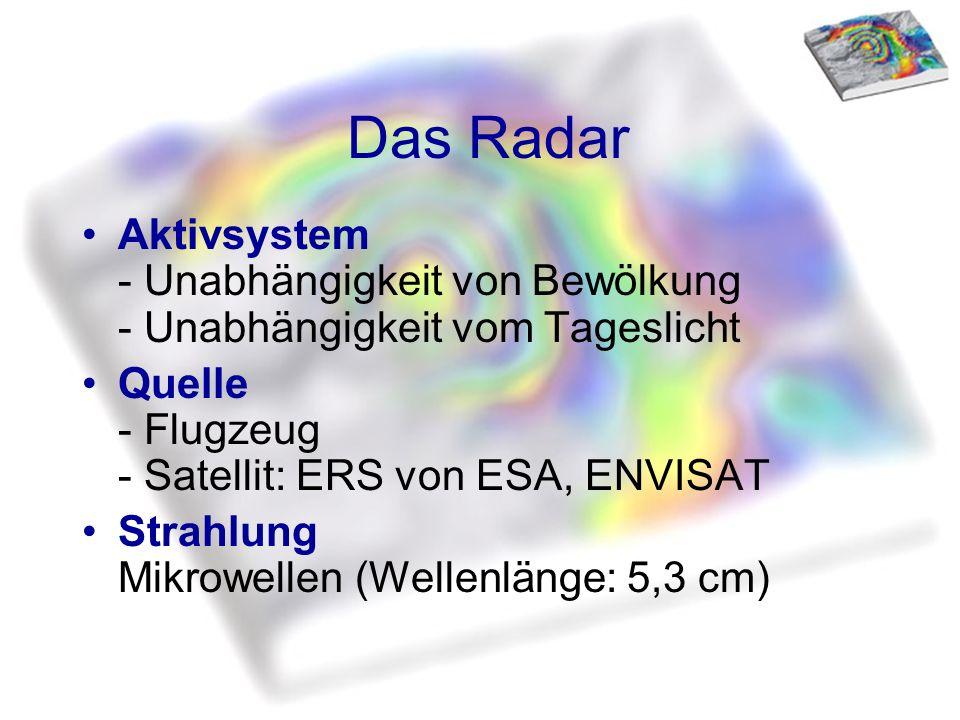 Das Radar Aktivsystem - Unabhängigkeit von Bewölkung - Unabhängigkeit vom Tageslicht Quelle - Flugzeug - Satellit: ERS von ESA, ENVISAT Strahlung Mikr