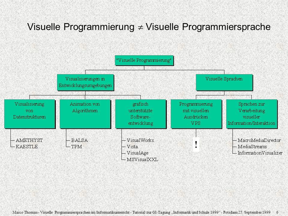 Marco Thomas - Visuelle Programmiersprachen im Informatikunterricht - Tutorial zur GI-Tagung Informatik und Schule 1999 - Potsdam 25. September 1999 6