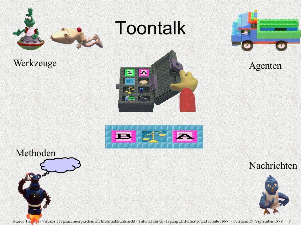 Marco Thomas - Visuelle Programmiersprachen im Informatikunterricht - Tutorial zur GI-Tagung Informatik und Schule 1999 - Potsdam 25. September 1999 8