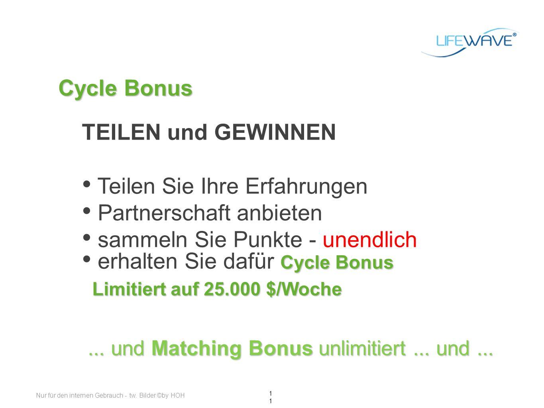 11 Cycle Bonus TEILEN und GEWINNEN Teilen Sie Ihre Erfahrungen Partnerschaft anbieten sammeln Sie Punkte - unendlich Cycle Bonus erhalten Sie dafür Cycle Bonus Limitiert auf 25.000 $/Woche Limitiert auf 25.000 $/Woche...