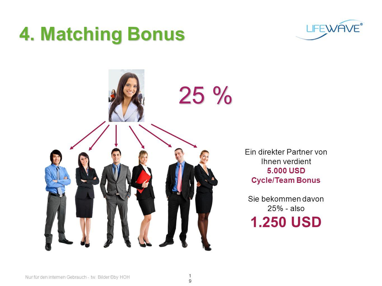 19 4. Matching Bonus Ein direkter Partner von Ihnen verdient 5.000 USD Cycle/Team Bonus Sie bekommen davon 25% - also 1.250 USD 25 % Nur für den inter