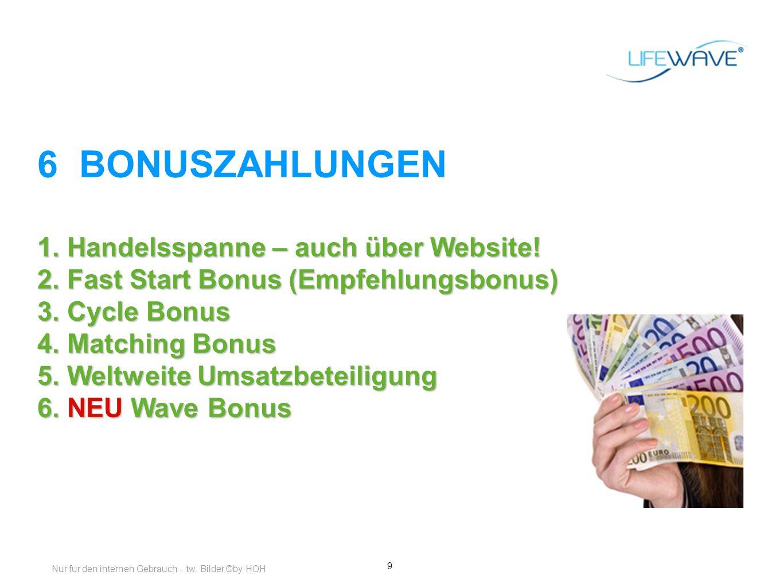 20 4. Matching Bonus 25 % 20 % Nur für den internen Gebrauch - tw. Bilder ©by HOH