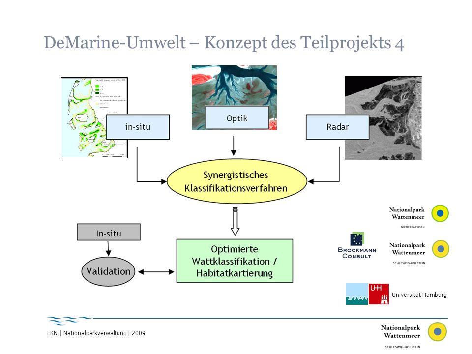 LKN | Nationalparkverwaltung | 2009 DeMarine-Umwelt – Konzept des Teilprojekts 4 Universität Hamburg