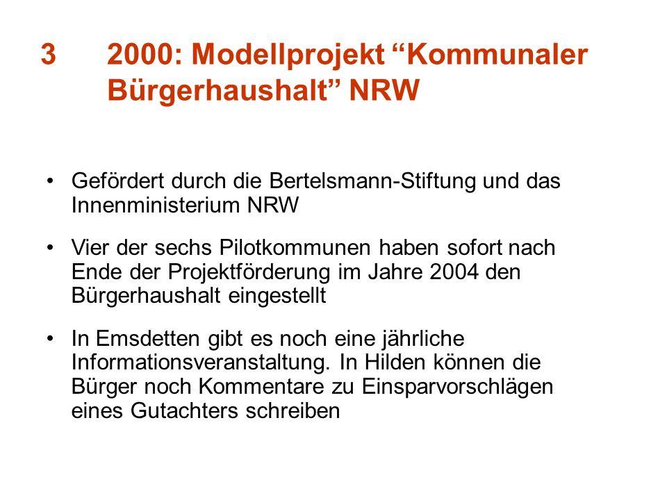 32000: Modellprojekt Kommunaler Bürgerhaushalt NRW Gefördert durch die Bertelsmann-Stiftung und das Innenministerium NRW Vier der sechs Pilotkommunen haben sofort nach Ende der Projektförderung im Jahre 2004 den Bürgerhaushalt eingestellt In Emsdetten gibt es noch eine jährliche Informationsveranstaltung.