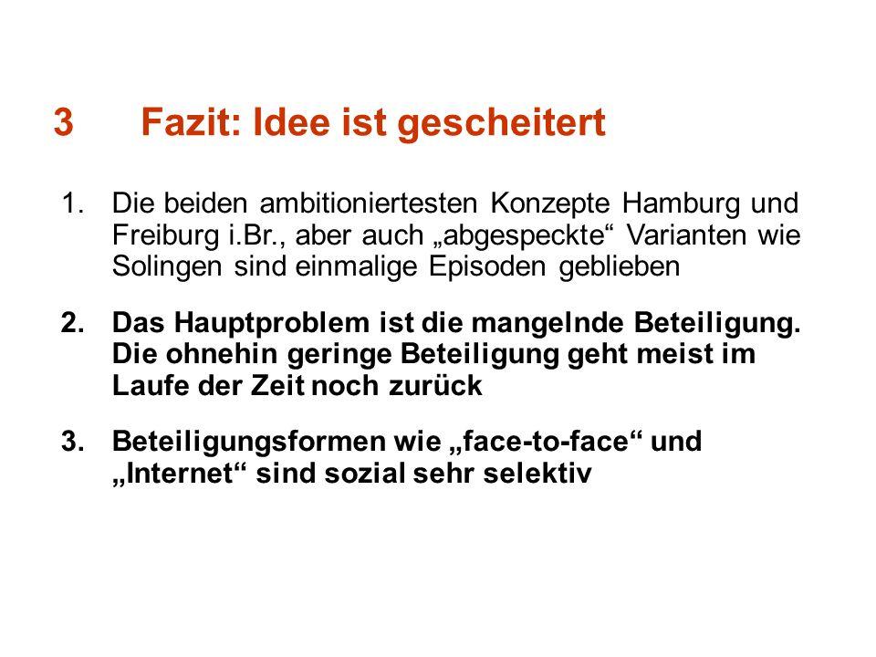 3Fazit: Idee ist gescheitert 1.Die beiden ambitioniertesten Konzepte Hamburg und Freiburg i.Br., aber auch abgespeckte Varianten wie Solingen sind einmalige Episoden geblieben 2.Das Hauptproblem ist die mangelnde Beteiligung.