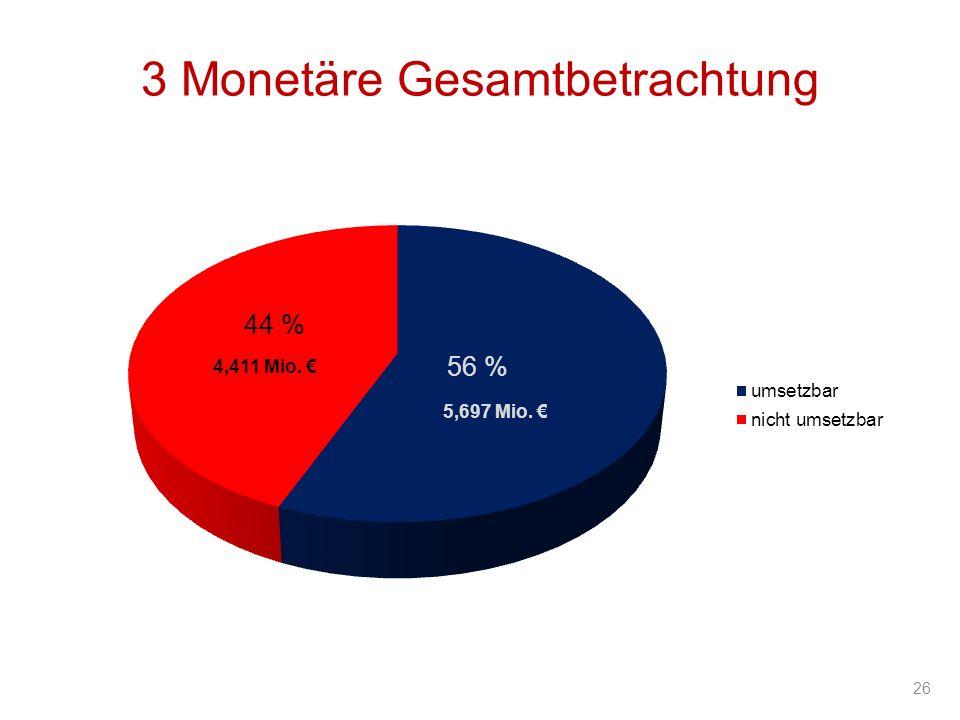 26 3 Monetäre Gesamtbetrachtung