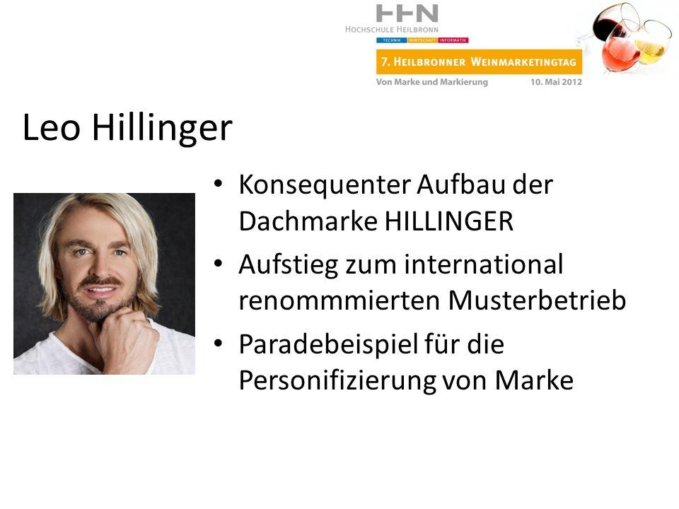 Konsequenter Aufbau der Dachmarke HILLINGER Aufstieg zum international renommmierten Musterbetrieb Paradebeispiel für die Personifizierung von Marke L