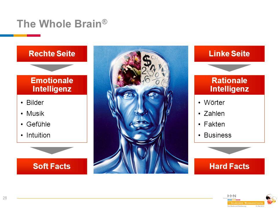 The Whole Brain ® 28 Bilder Musik Gefühle Intuition Wörter Zahlen Fakten Business Emotionale Intelligenz Rechte Seite Rationale Intelligenz Linke Seit