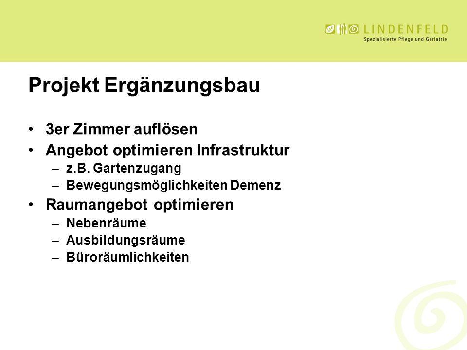 Projekt Ergänzungsbau 3er Zimmer auflösen Angebot optimieren Infrastruktur –z.B.
